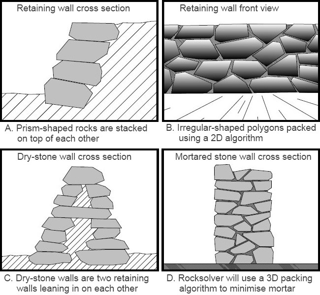 Intresto_Rocksolver_2D_and_3D_algorithms_for_retaining_wall_drystone_wall_and_mortared_wall52e73f27bbd53.jpg
